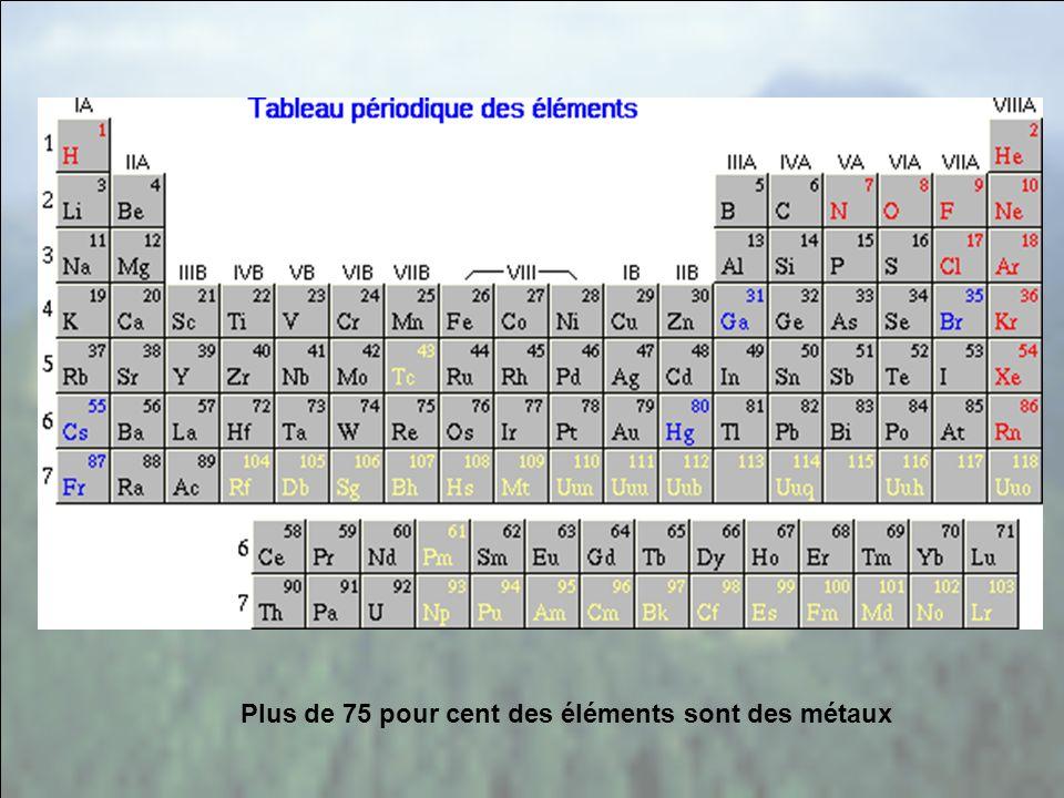 Plus de 75 pour cent des éléments sont des métaux