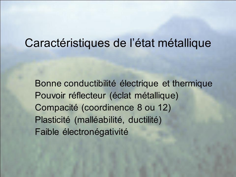 Caractéristiques de l'état métallique