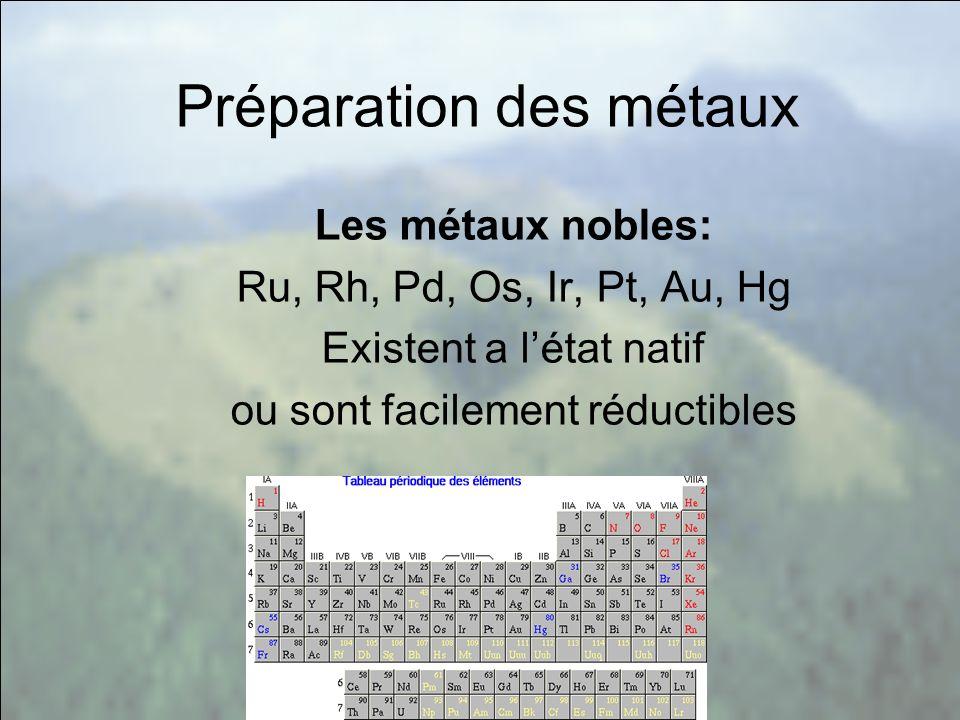 Préparation des métaux