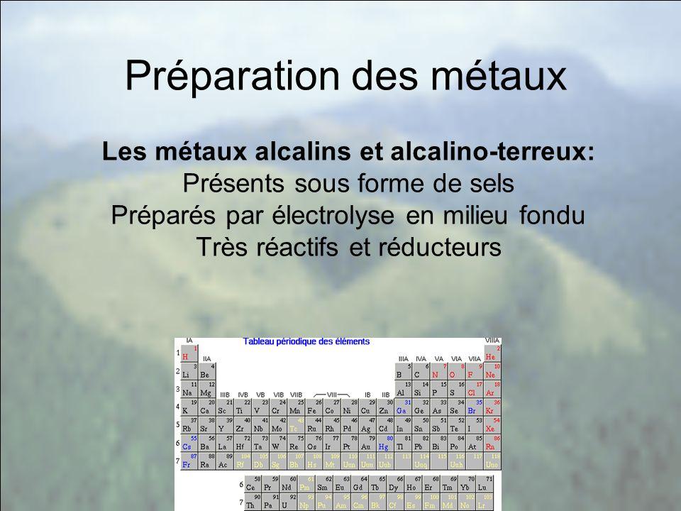 Les métaux alcalins et alcalino-terreux:
