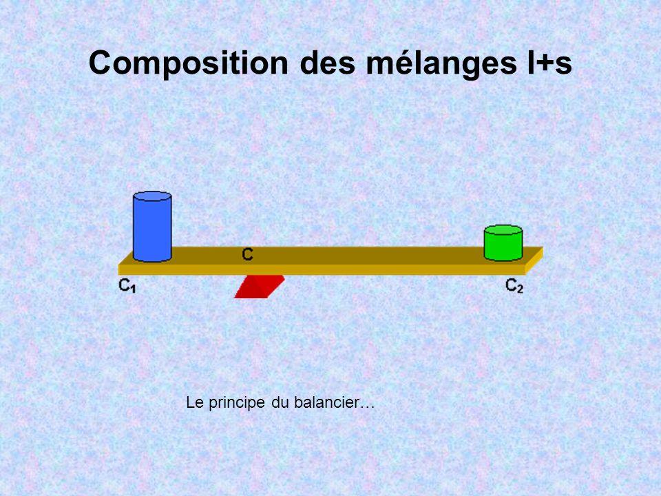 Composition des mélanges l+s