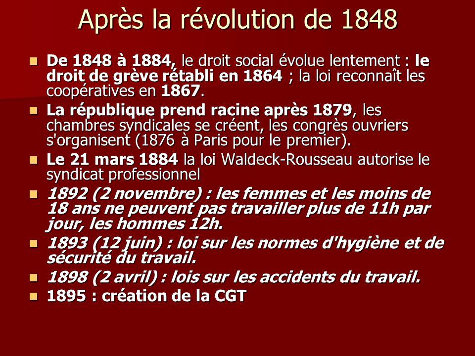 Après la révolution de 1848