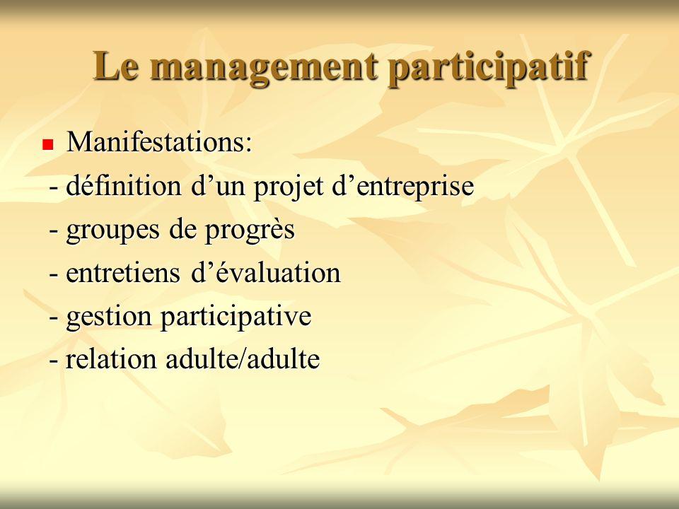Le management participatif