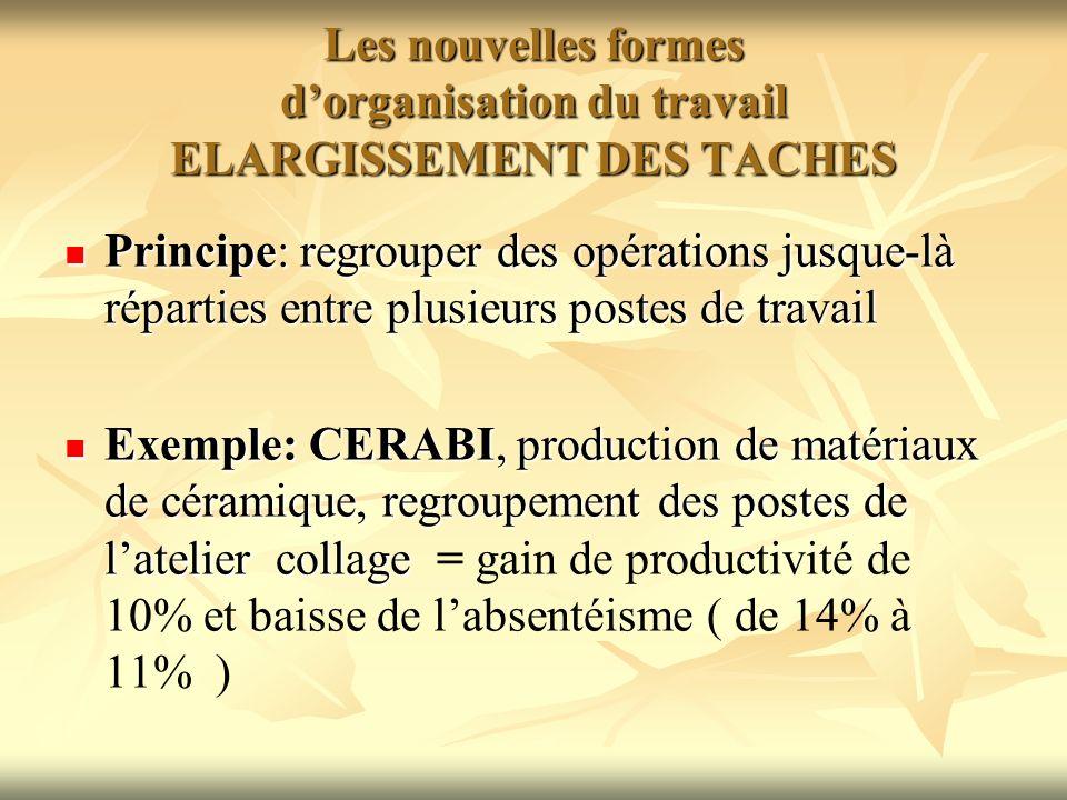 Les nouvelles formes d'organisation du travail ELARGISSEMENT DES TACHES