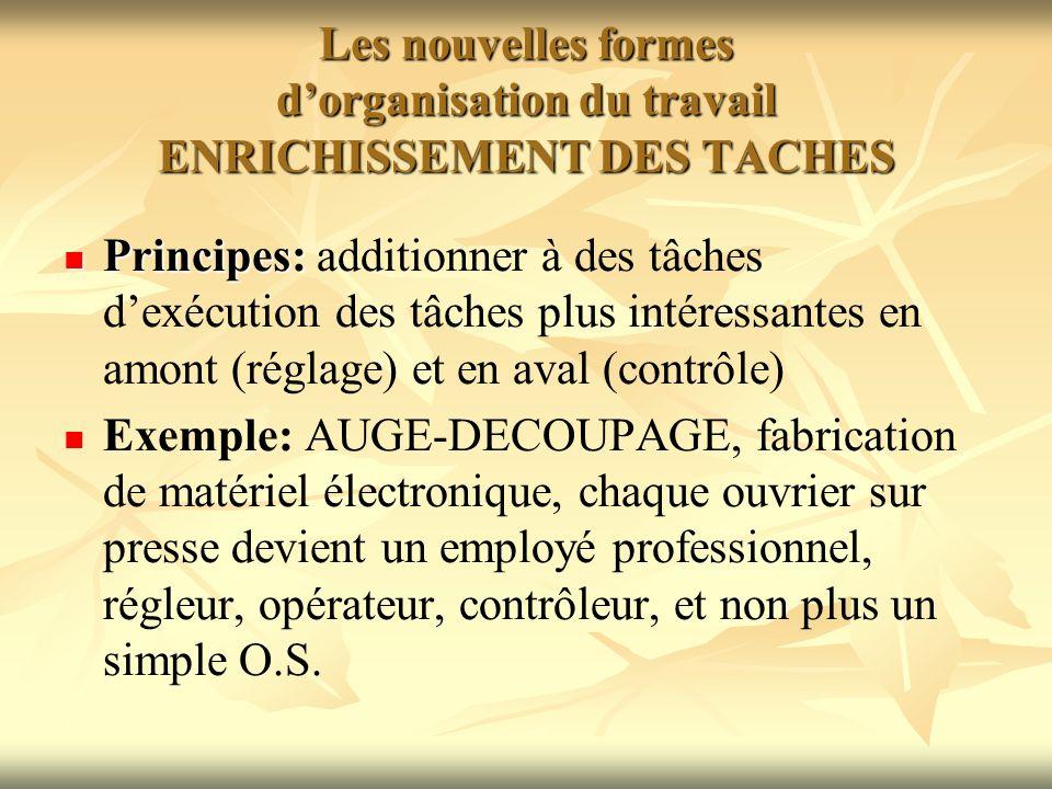 Les nouvelles formes d'organisation du travail ENRICHISSEMENT DES TACHES