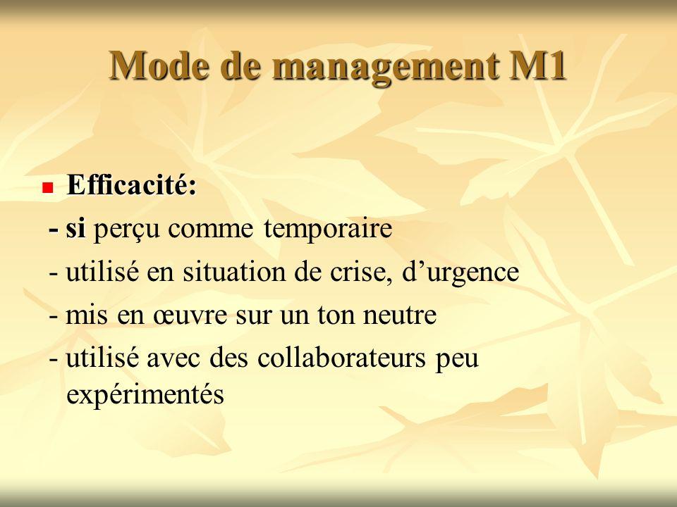Mode de management M1 Efficacité: - si perçu comme temporaire