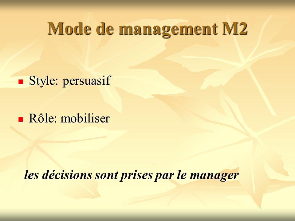Mode de management M2 Style: persuasif Rôle: mobiliser