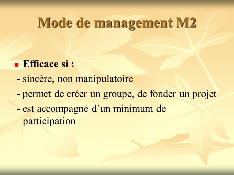 Mode de management M2 Efficace si : - sincère, non manipulatoire