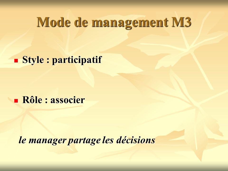 Mode de management M3 Style : participatif Rôle : associer