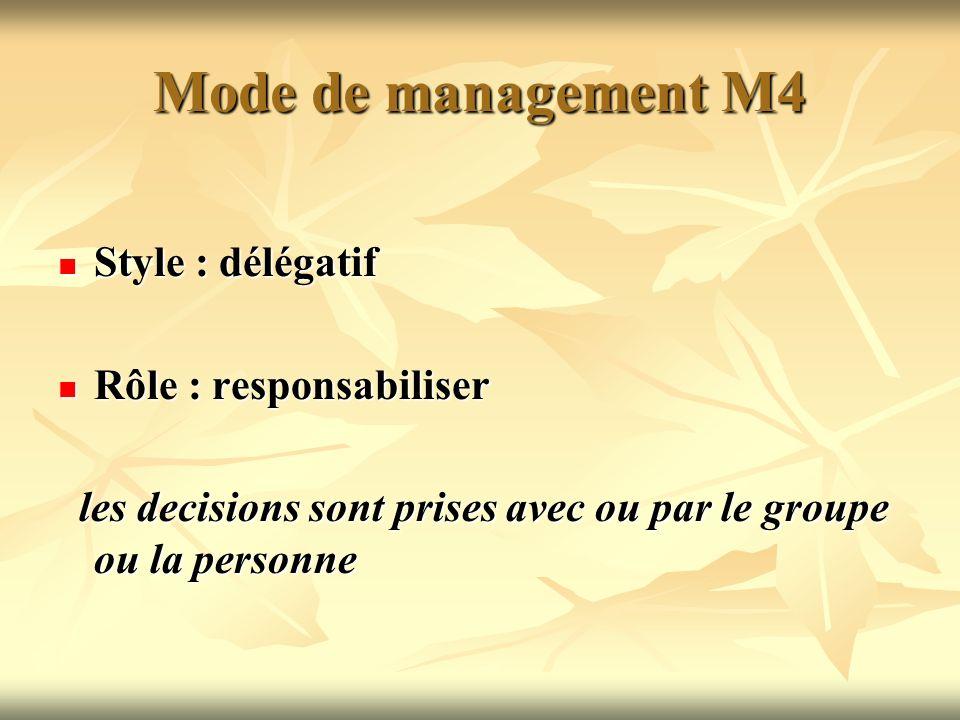 Mode de management M4 Style : délégatif Rôle : responsabiliser