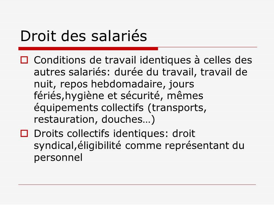 Droit des salariés