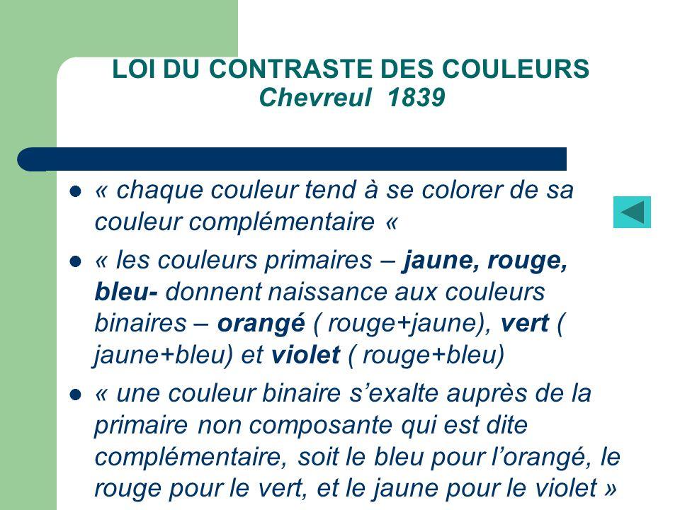 LOI DU CONTRASTE DES COULEURS Chevreul 1839