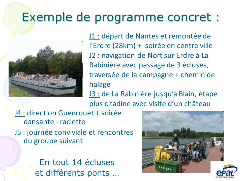 Exemple de programme concret :