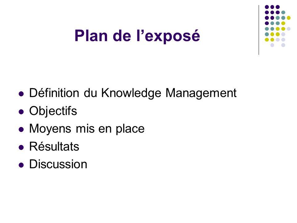 Plan de l'exposé Définition du Knowledge Management Objectifs