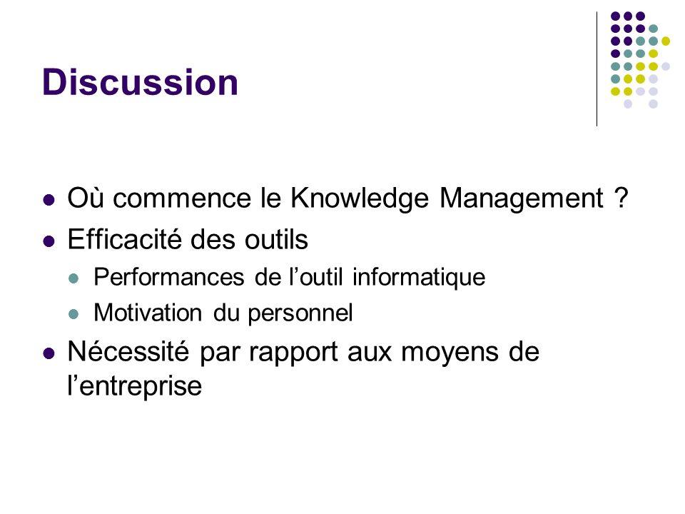Discussion Où commence le Knowledge Management Efficacité des outils