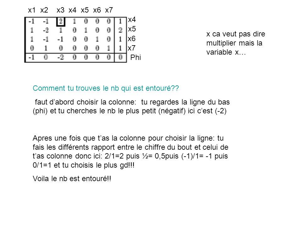 x1 x2 x3 x4 x5 x6 x7 x4. x5. x ca veut pas dire multiplier mais la variable x… x6. x7. Phi.