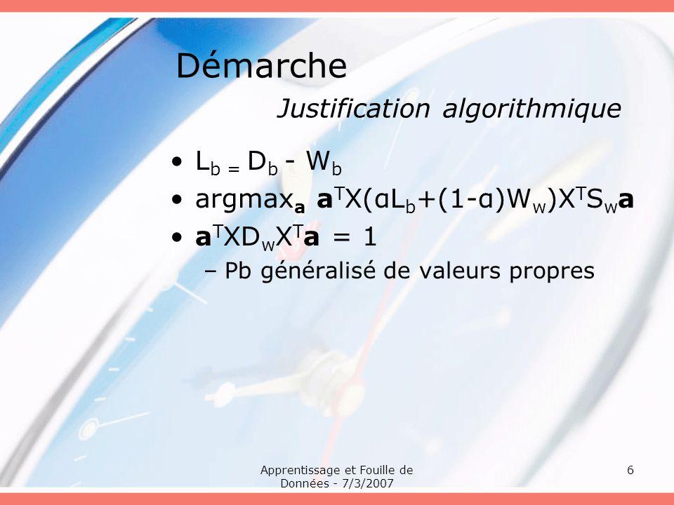 Démarche Justification algorithmique