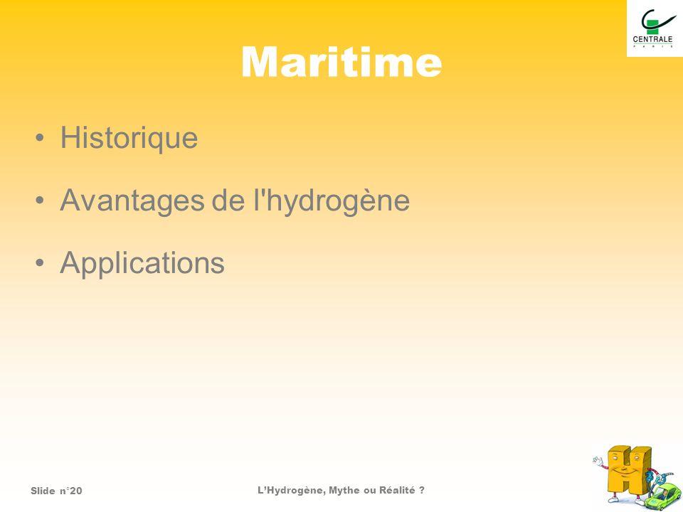 L'Hydrogène, Mythe ou Réalité