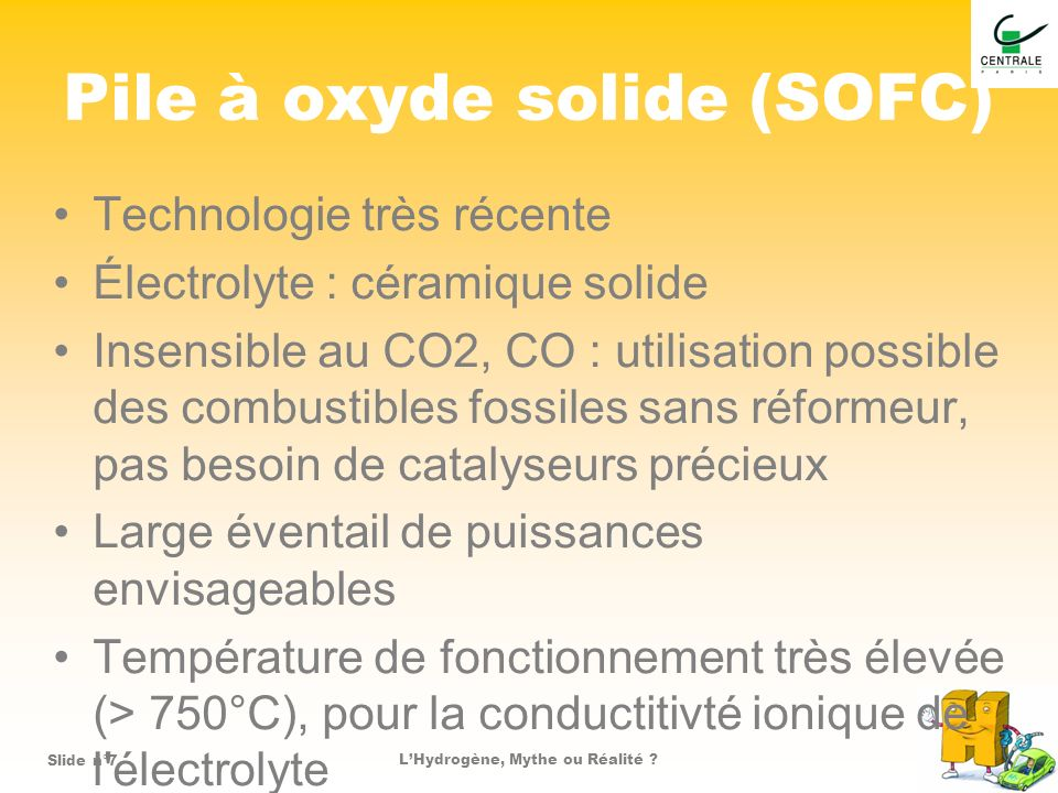 Pile à oxyde solide (SOFC)