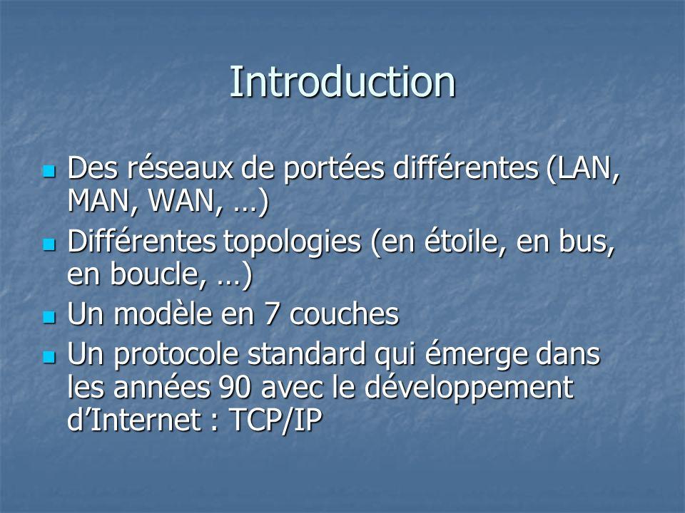 Introduction Des réseaux de portées différentes (LAN, MAN, WAN, …)