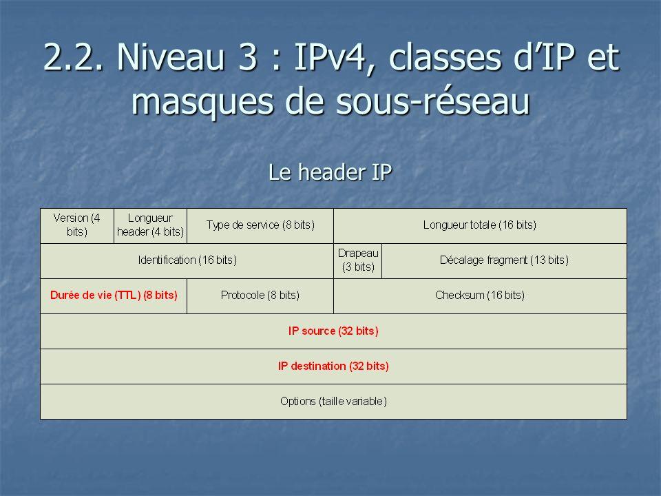 2.2. Niveau 3 : IPv4, classes d'IP et masques de sous-réseau