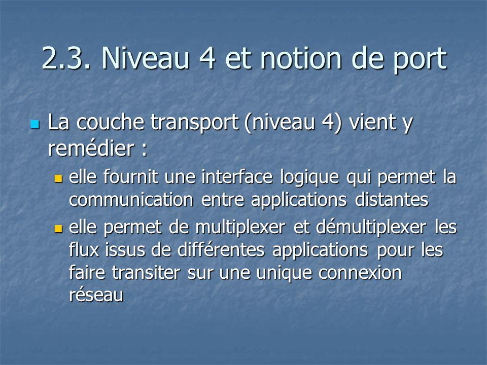 2.3. Niveau 4 et notion de port