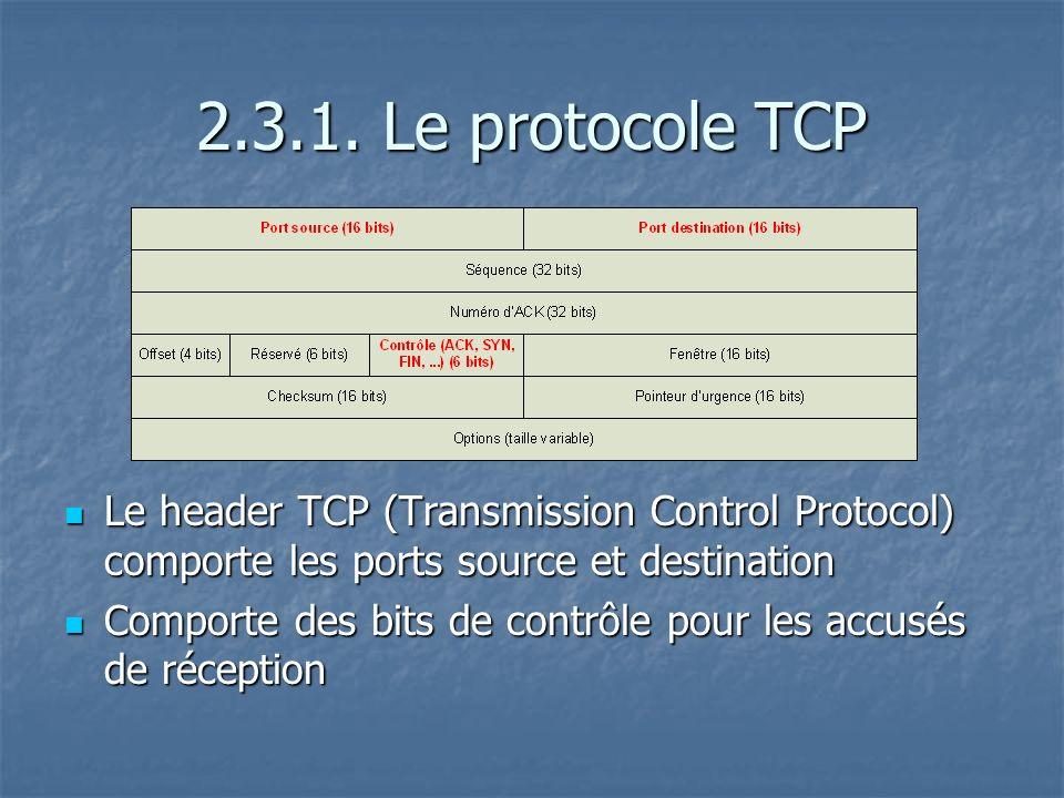2.3.1. Le protocole TCP Le header TCP (Transmission Control Protocol) comporte les ports source et destination.
