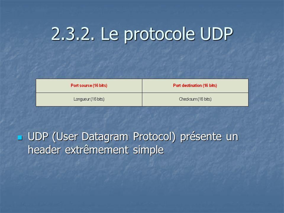 2.3.2. Le protocole UDP UDP (User Datagram Protocol) présente un header extrêmement simple