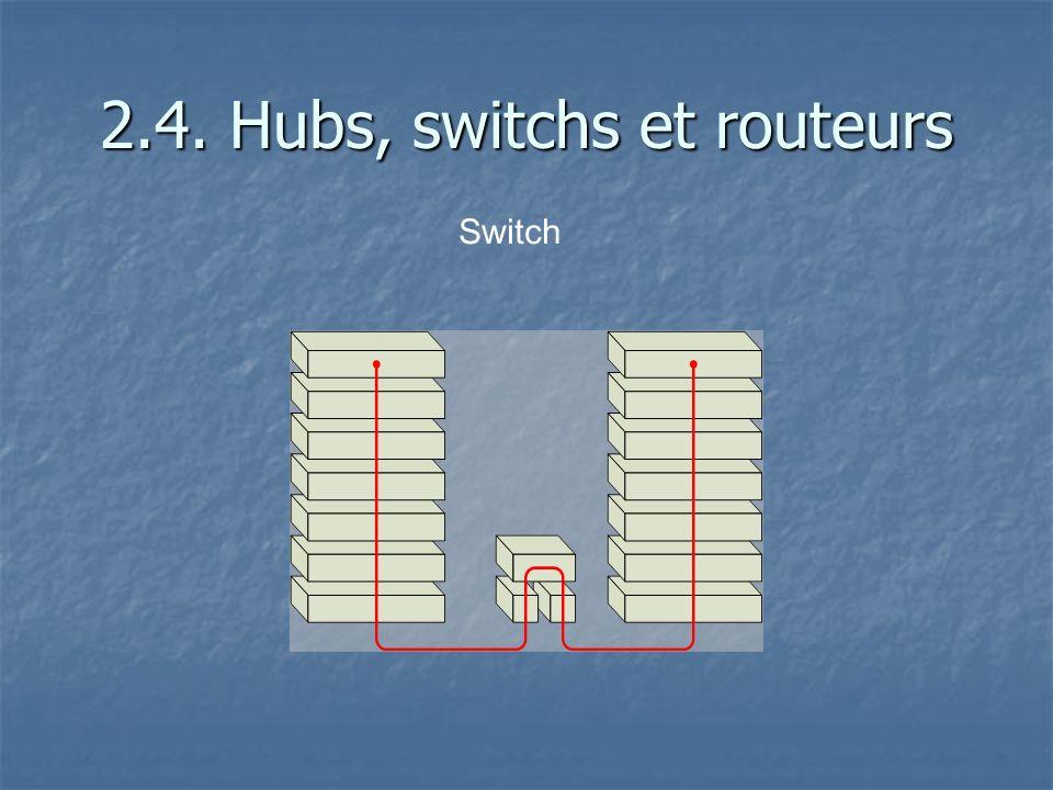 2.4. Hubs, switchs et routeurs
