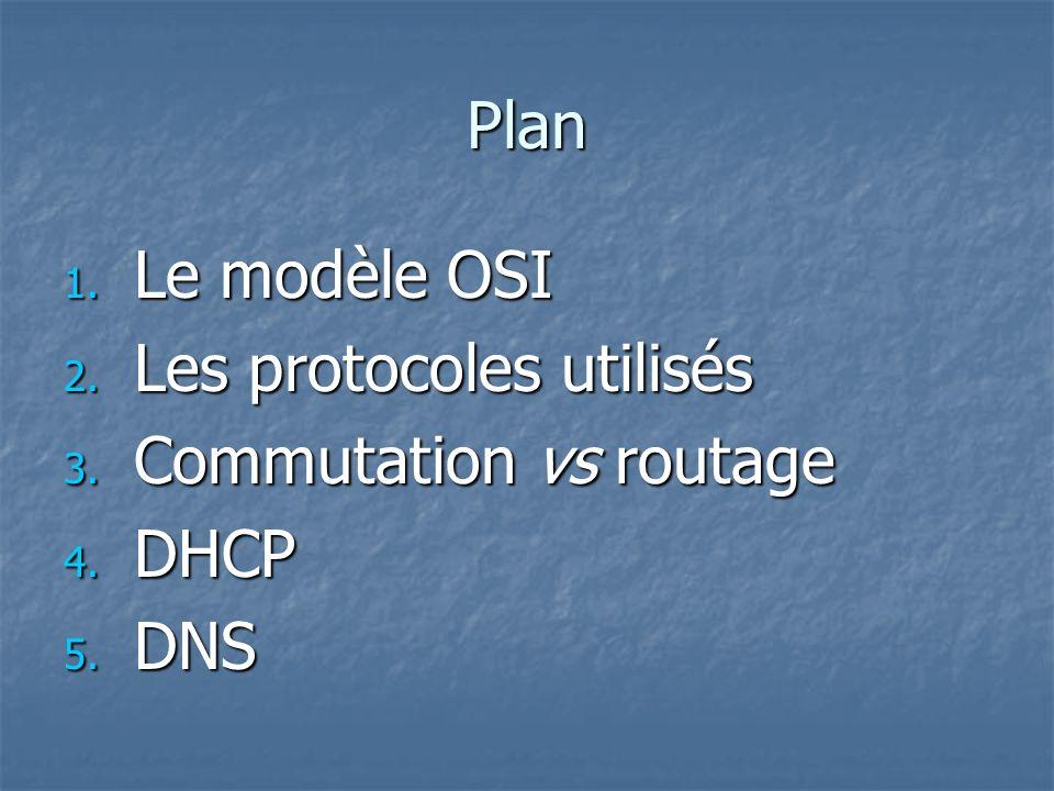 Plan Le modèle OSI Les protocoles utilisés Commutation vs routage DHCP DNS