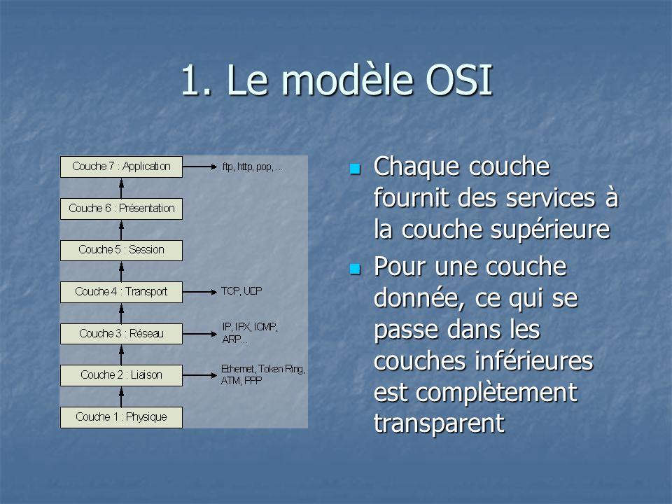 1. Le modèle OSI Chaque couche fournit des services à la couche supérieure.
