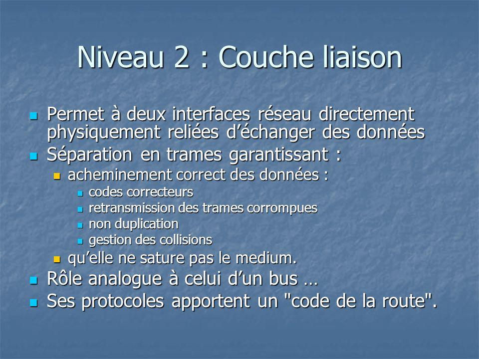 Niveau 2 : Couche liaison
