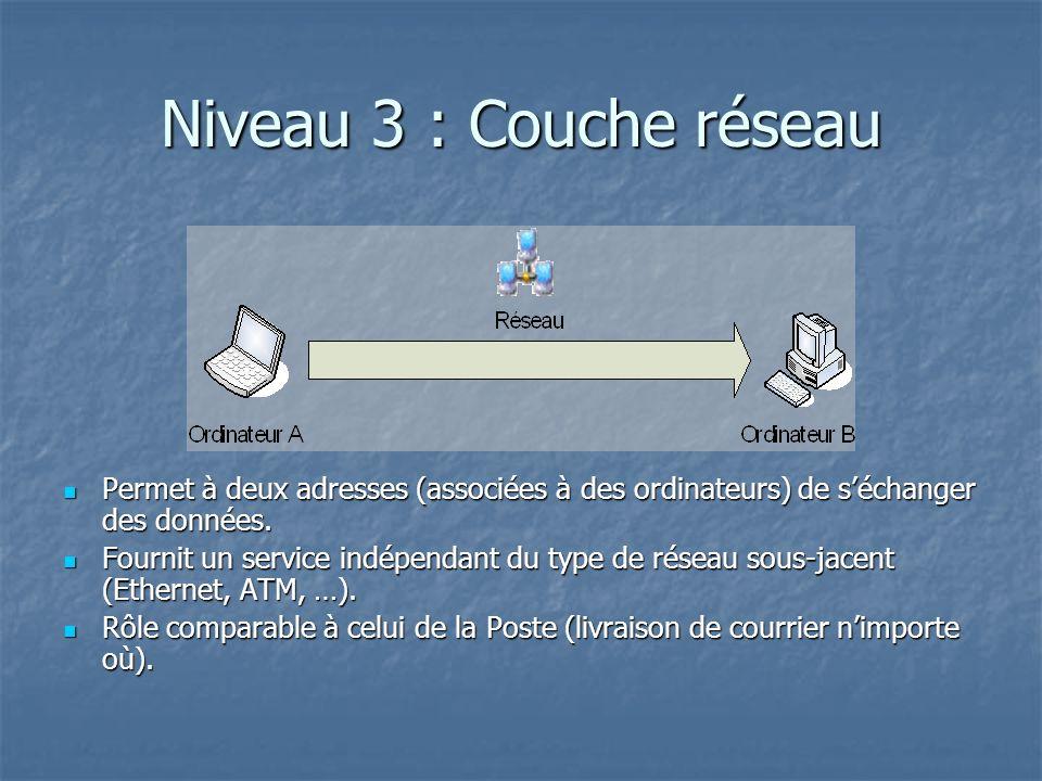 Niveau 3 : Couche réseau Permet à deux adresses (associées à des ordinateurs) de s'échanger des données.