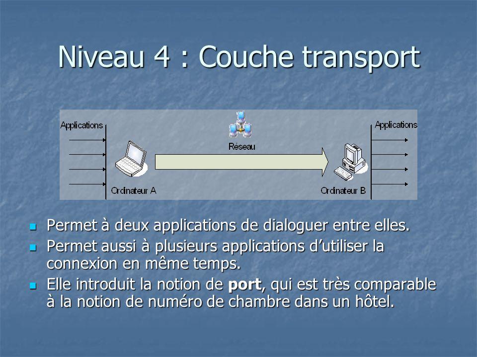Niveau 4 : Couche transport
