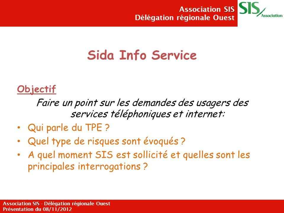 Sida Info Service Objectif