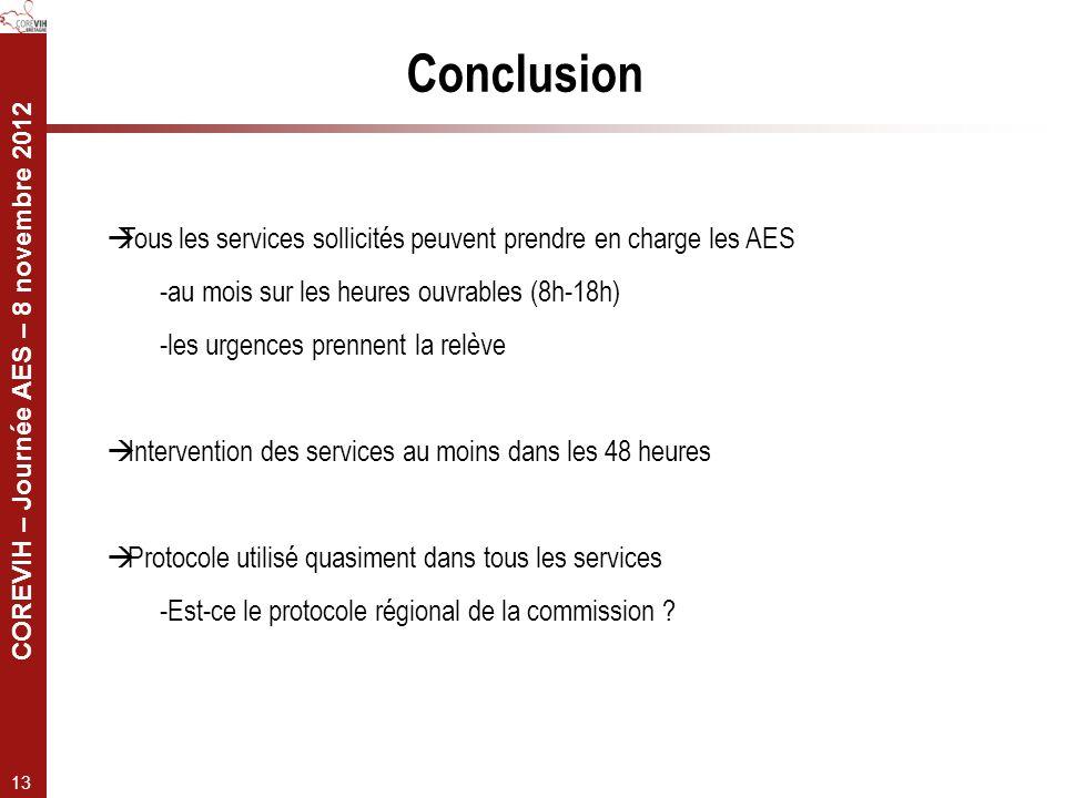 Conclusion Tous les services sollicités peuvent prendre en charge les AES. -au mois sur les heures ouvrables (8h-18h)