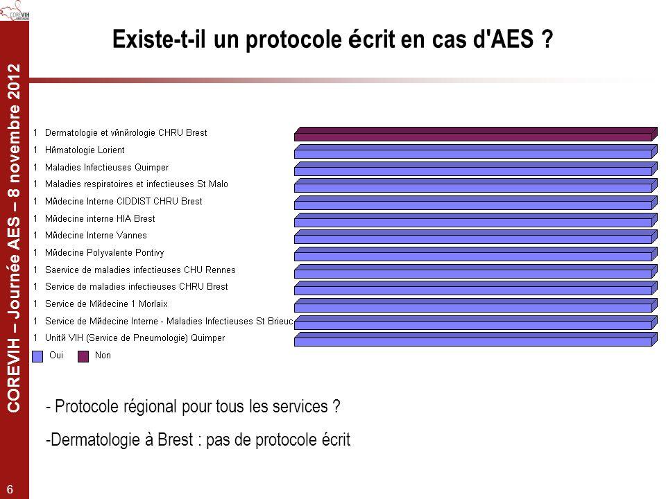 Existe-t-il un protocole écrit en cas d AES