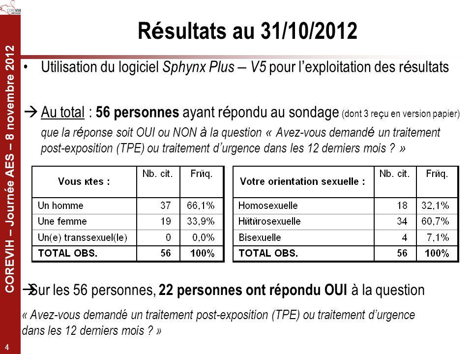 Résultats au 31/10/2012 Utilisation du logiciel Sphynx Plus – V5 pour l'exploitation des résultats.