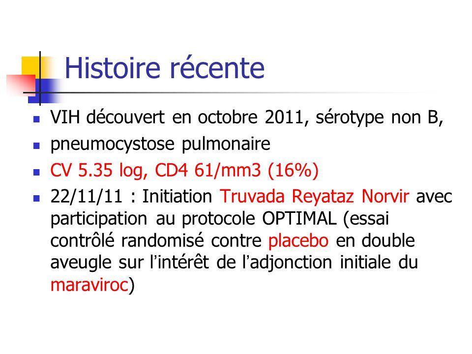 Histoire récente VIH découvert en octobre 2011, sérotype non B,