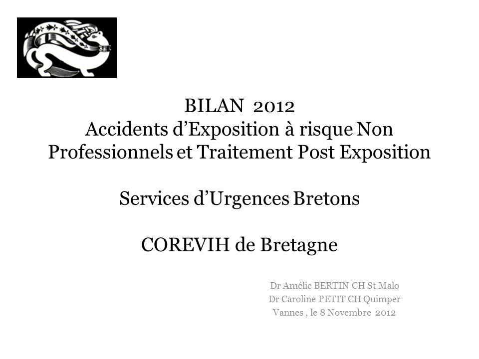 BILAN 2012 Accidents d'Exposition à risque Non Professionnels et Traitement Post Exposition Services d'Urgences Bretons COREVIH de Bretagne