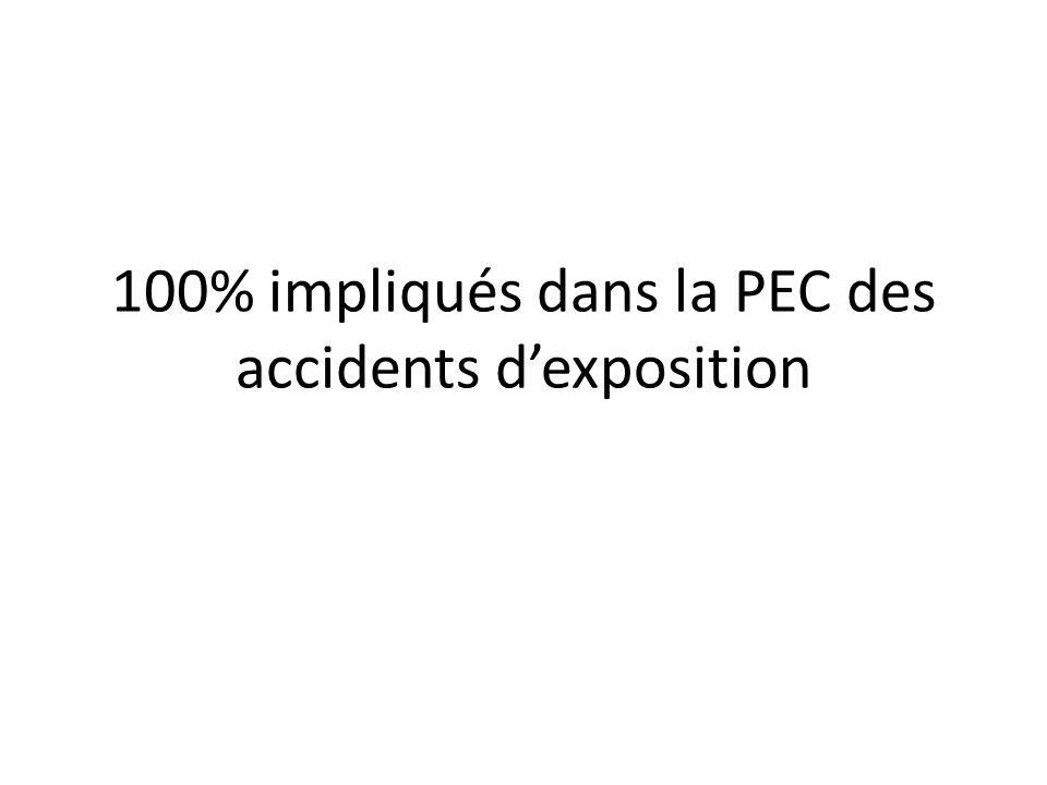 100% impliqués dans la PEC des accidents d'exposition