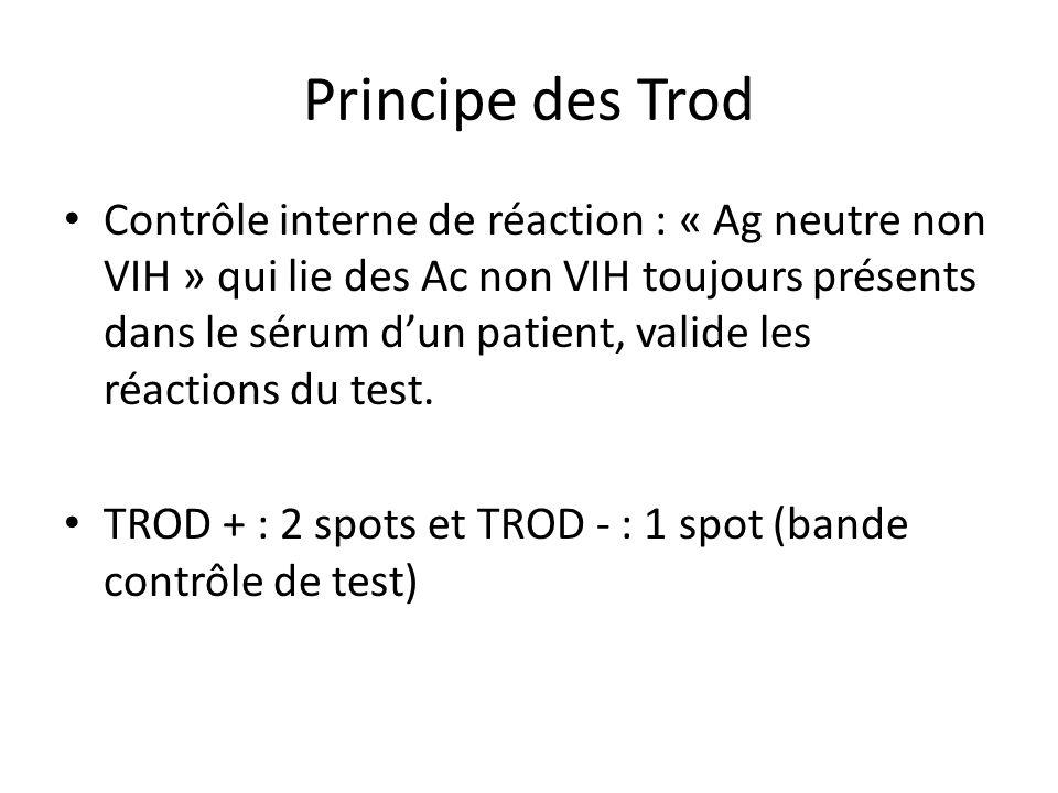 Principe des Trod