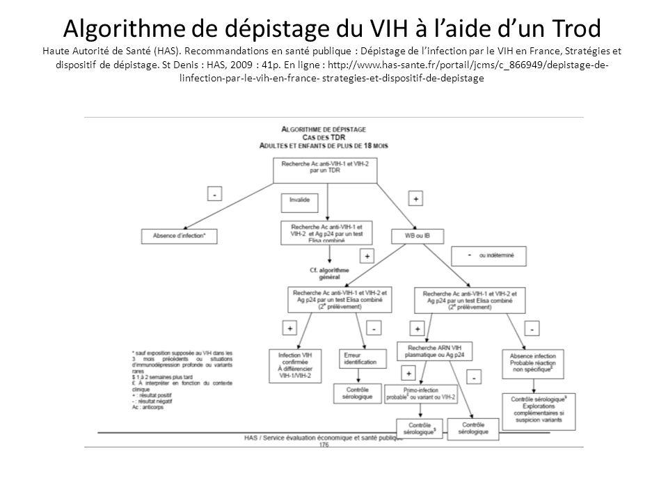 Algorithme de dépistage du VIH à l'aide d'un Trod Haute Autorité de Santé (HAS).
