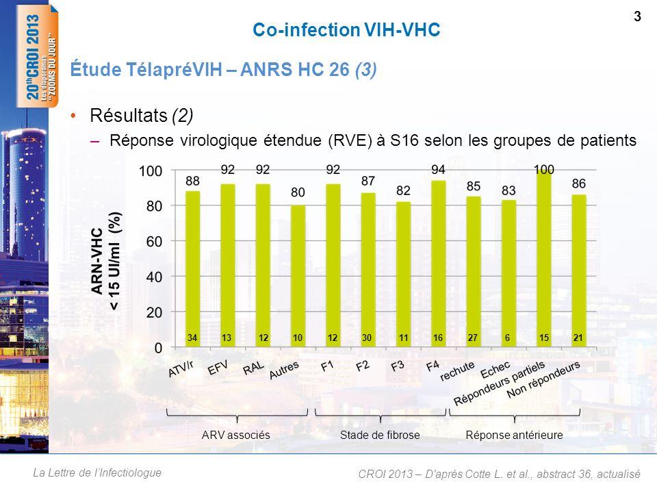Étude TélapréVIH – ANRS HC 26 (3)