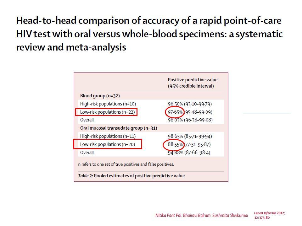 Donc pour le diagnostic de PI: PCR > Combo > rapide test sang > Rapide test salivaire