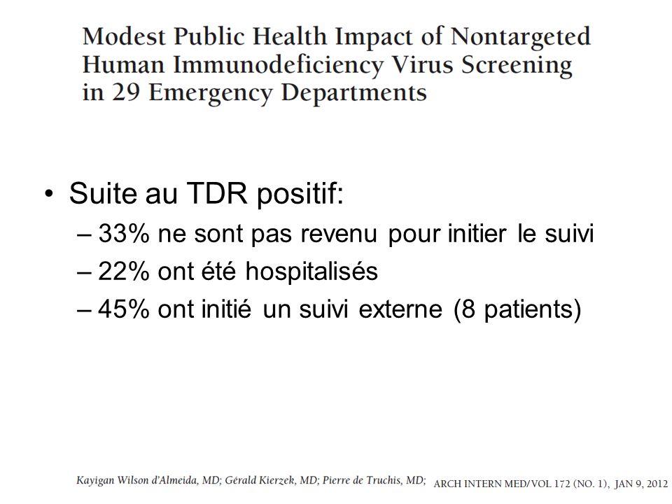 Suite au TDR positif: 33% ne sont pas revenu pour initier le suivi