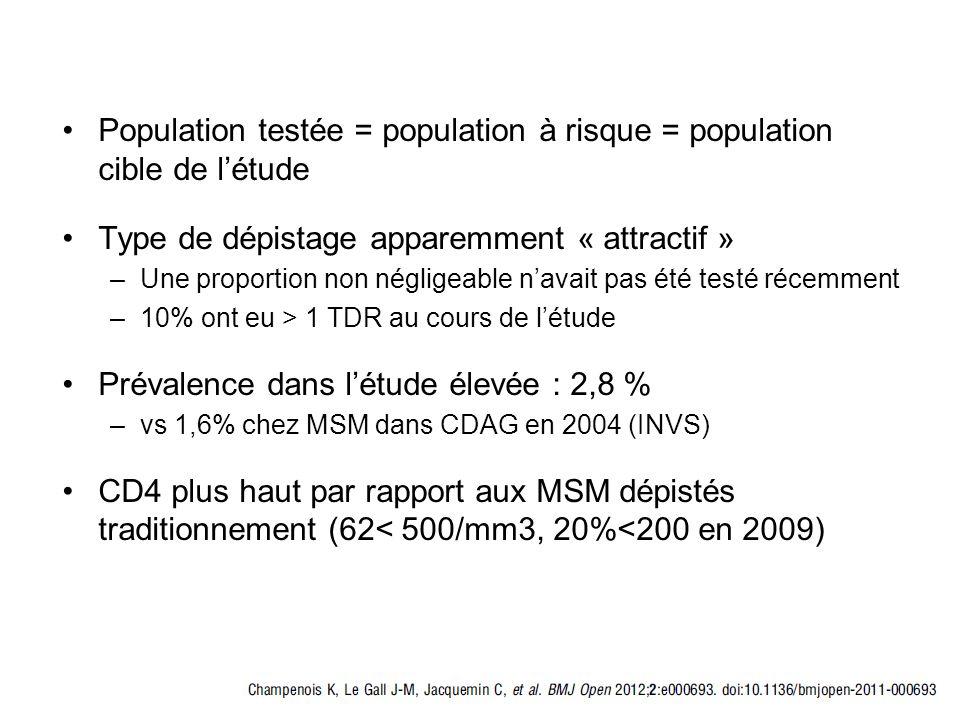 Population testée = population à risque = population cible de l'étude