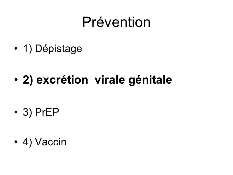 Prévention 1) Dépistage 2) excrétion virale génitale 3) PrEP 4) Vaccin