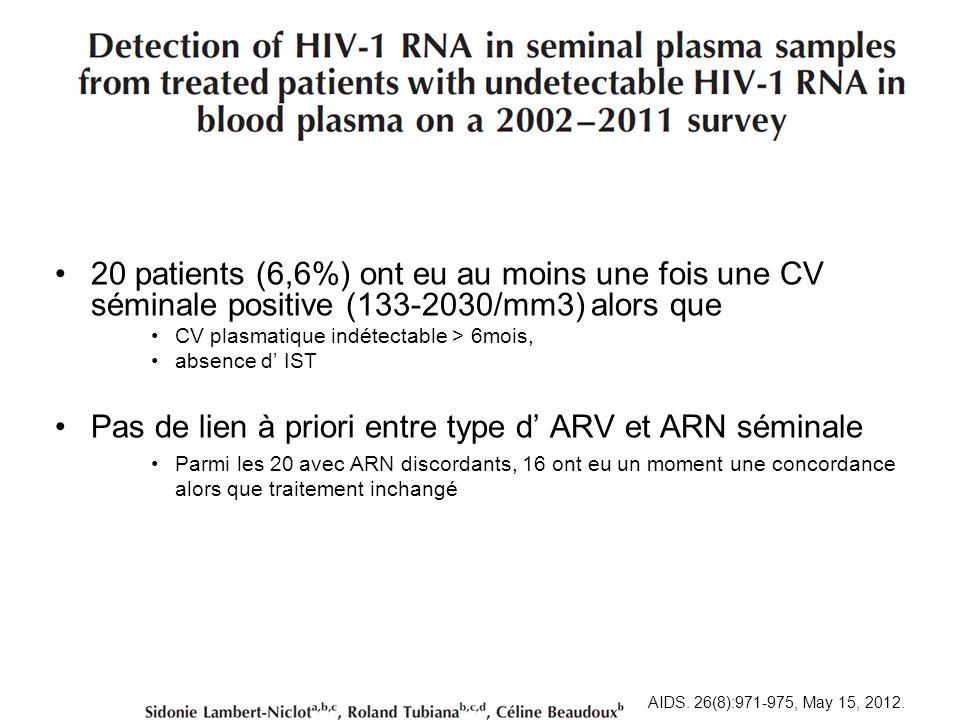 Pas de lien à priori entre type d' ARV et ARN séminale