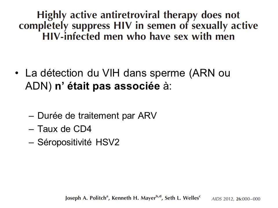 La détection du VIH dans sperme (ARN ou ADN) n' était pas associée à: